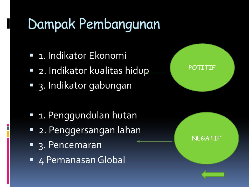 Soal  1.Jelaskan yang dimaksud dengan lingkungan  hidup  2.