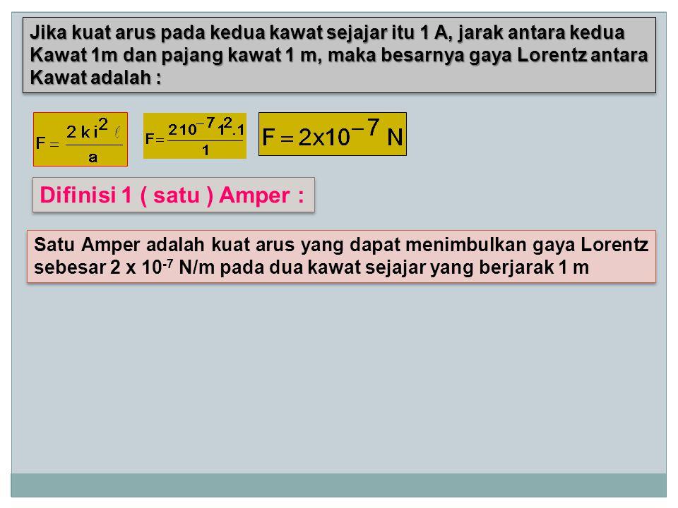 4.Penerapan Gaya Lorentz ( Gaya Magnet ) 4.