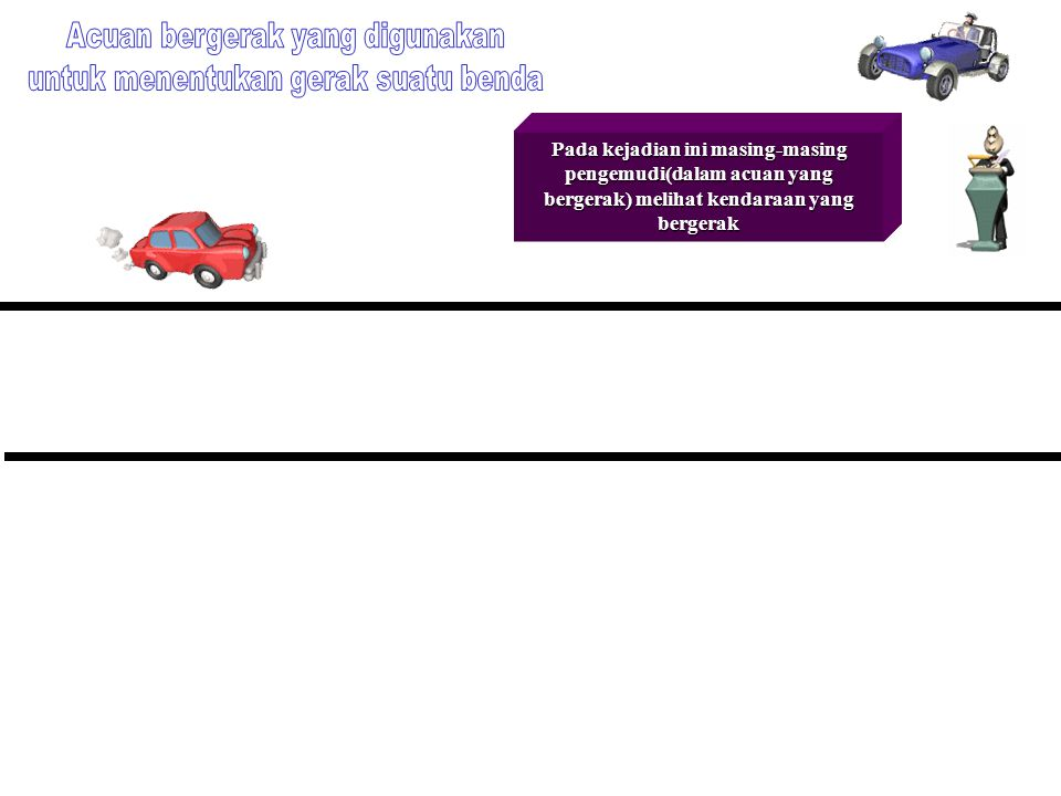 Pada kejadian ini masing-masing pengemudi(dalam acuan yang bergerak) melihat kendaraan yang bergerak