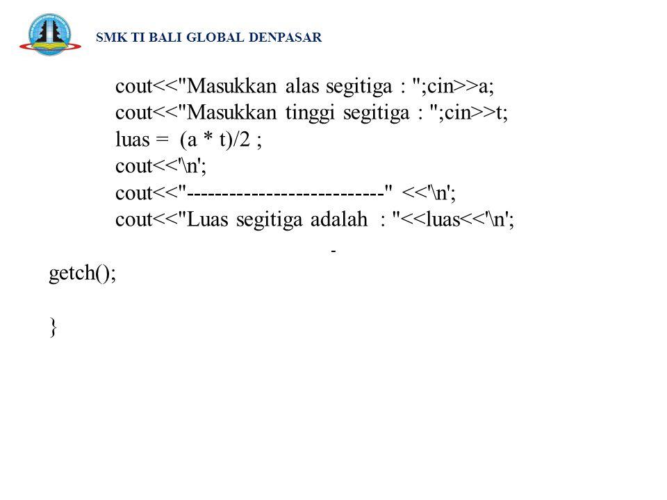 SMK TI BALI GLOBAL DENPASAR Program Menghitung Luas Persegi Panjang #include int p,l,luas; void main() { cout<< Program Menghitung Luas Persegi Panjang << \n ; cout<< --------------------------------------- << \n ; cout >p; cout >l; -