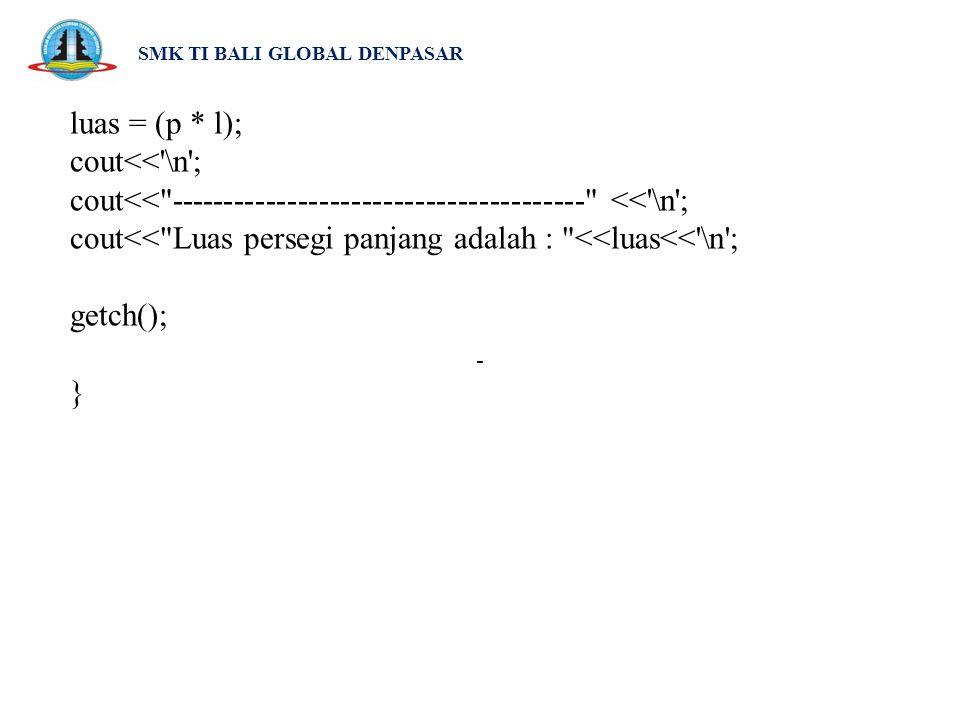 SMK TI BALI GLOBAL DENPASAR Hasil output : -