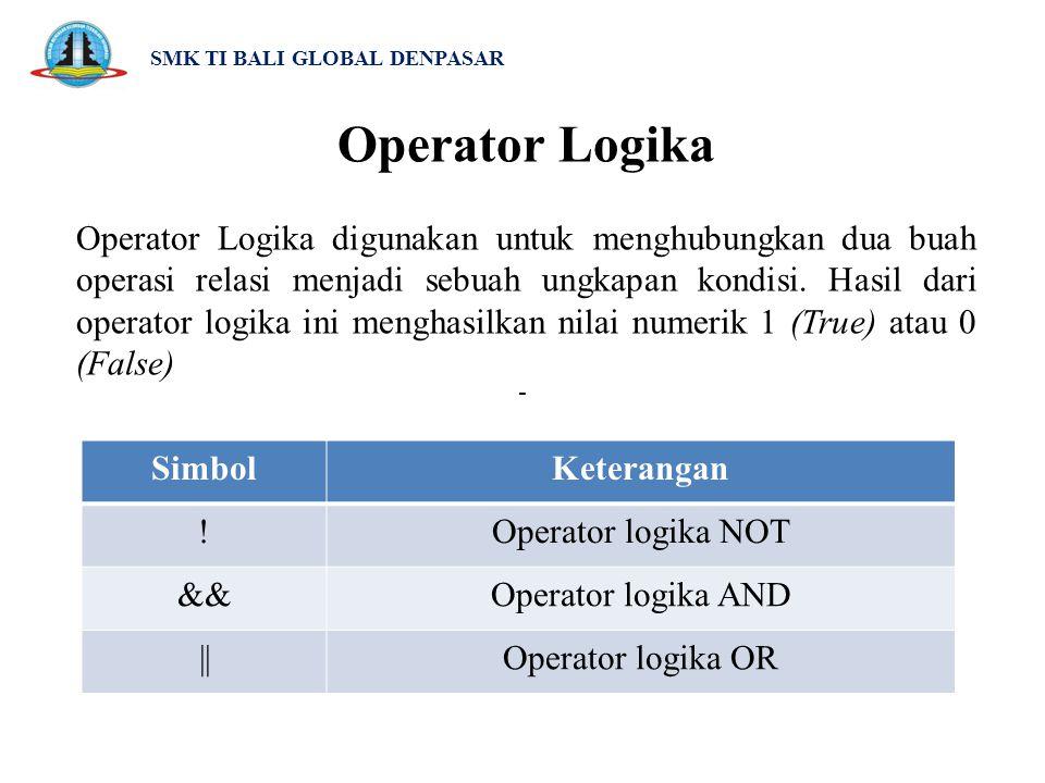SMK TI BALI GLOBAL DENPASAR Operator logika NOT ( .