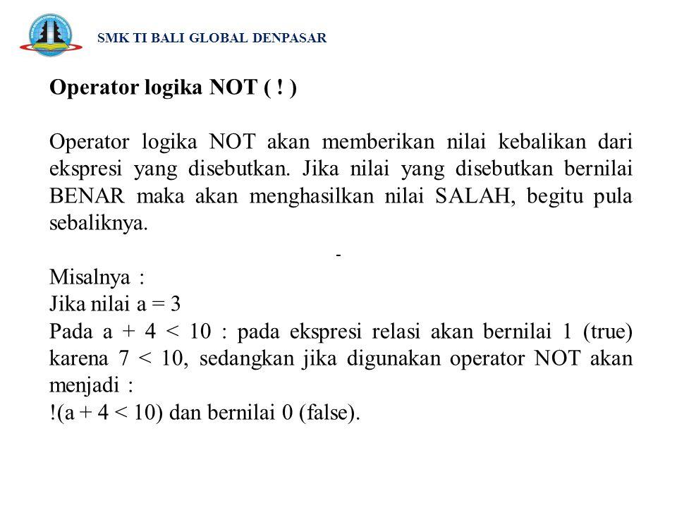 SMK TI BALI GLOBAL DENPASAR Operator logika NOT ( ! ) Operator logika NOT akan memberikan nilai kebalikan dari ekspresi yang disebutkan. Jika nilai ya