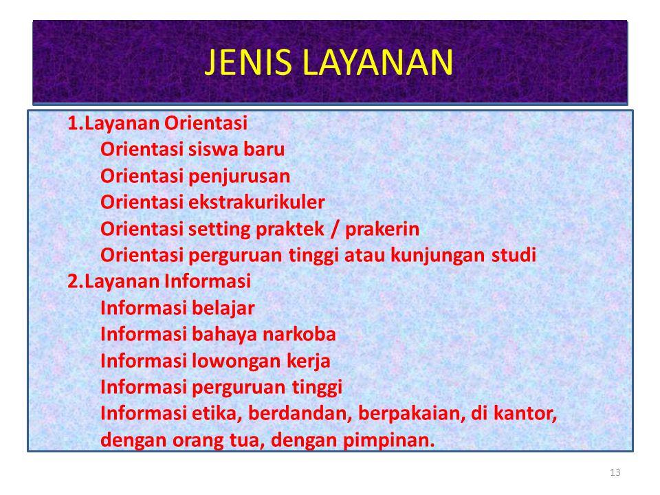1.Layanan Orientasi Orientasi siswa baru Orientasi penjurusan Orientasi ekstrakurikuler Orientasi setting praktek / prakerin Orientasi perguruan tingg
