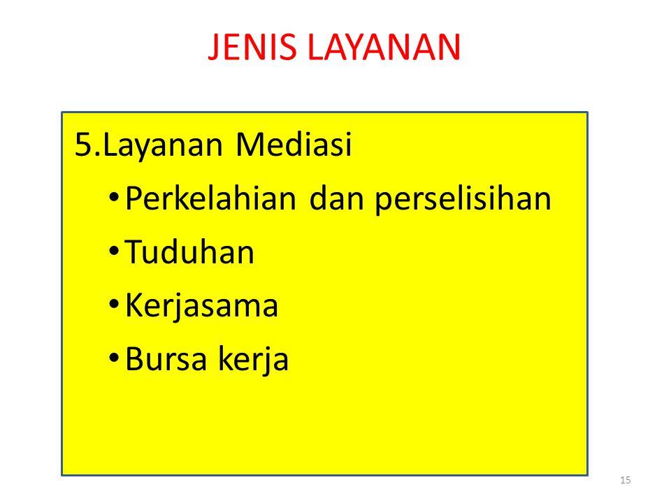 JENIS LAYANAN 15 5.Layanan Mediasi Perkelahian dan perselisihan Tuduhan Kerjasama Bursa kerja