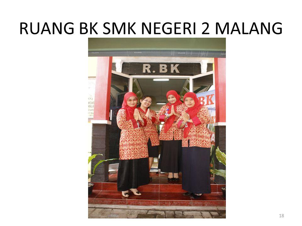 RUANG BK SMK NEGERI 2 MALANG 18