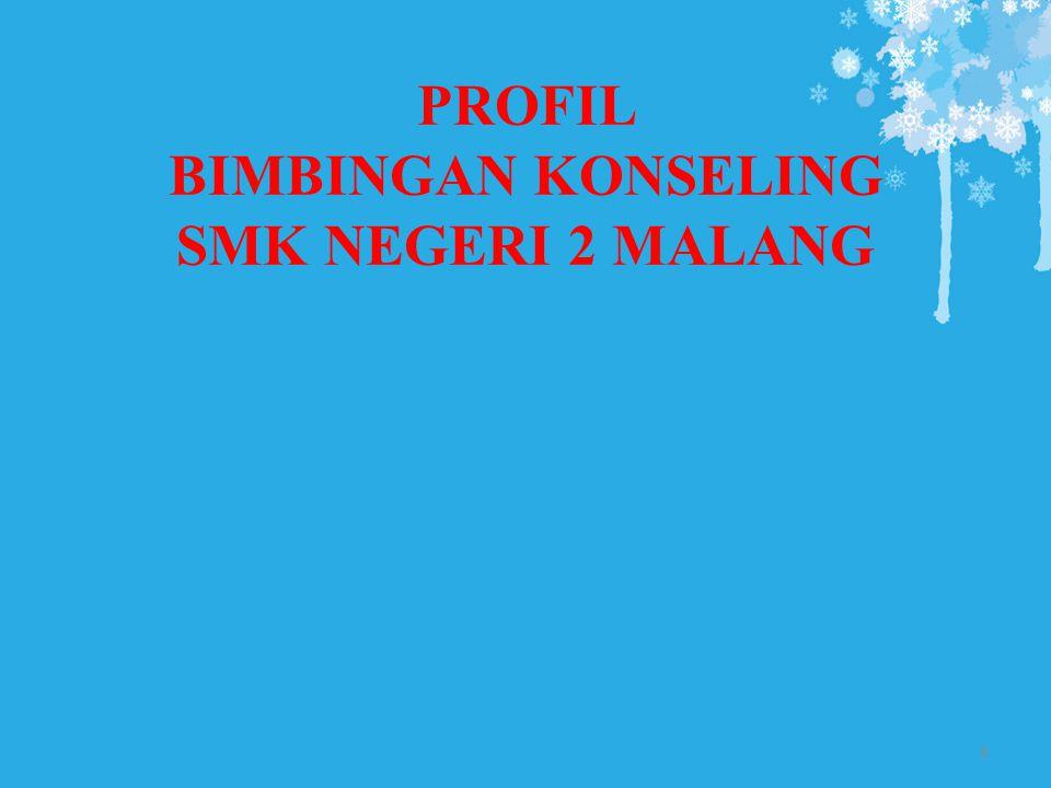 8 PROFIL BIMBINGAN KONSELING SMK NEGERI 2 MALANG
