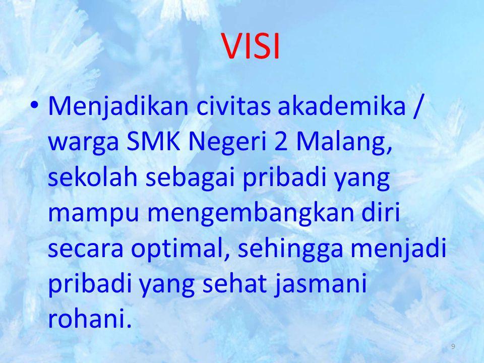 VISI Menjadikan civitas akademika / warga SMK Negeri 2 Malang, sekolah sebagai pribadi yang mampu mengembangkan diri secara optimal, sehingga menjadi