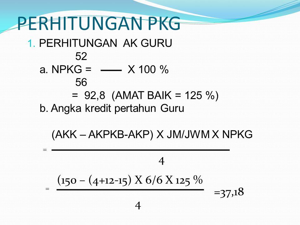 PERHITUNGAN PKG 1. PERHITUNGAN AK GURU 52 a. NPKG = X 100 % 56 = 92,8 (AMAT BAIK = 125 %) b. Angka kredit pertahun Guru (AKK – AKPKB-AKP) X JM/JWM X N