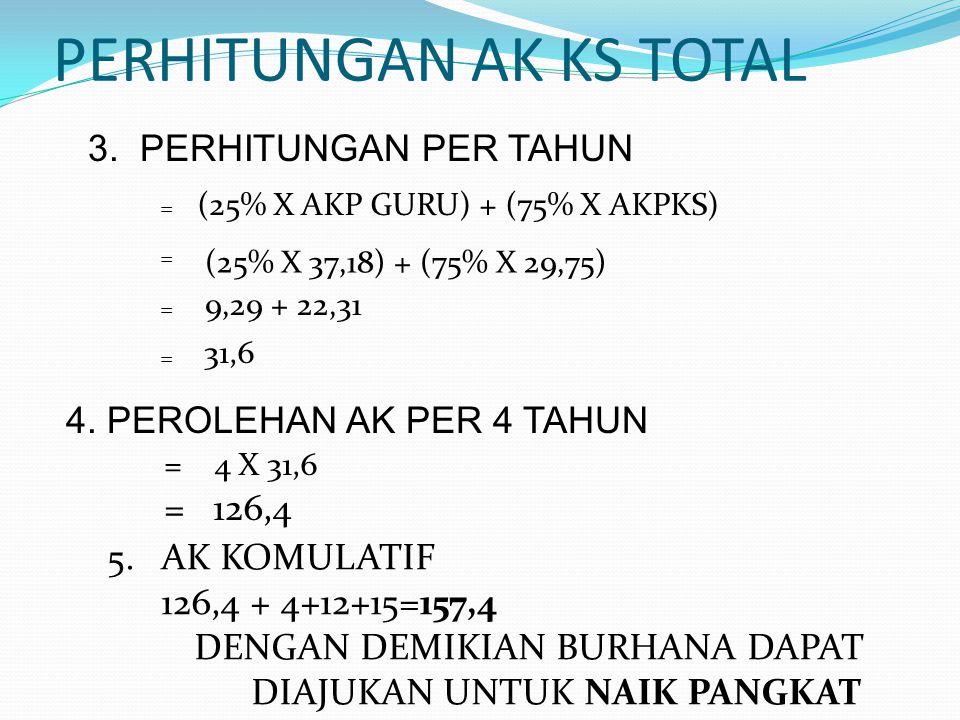 PERHITUNGAN AK KS TOTAL 3. PERHITUNGAN PER TAHUN = (25% X AKP GURU) + (75% X AKPKS) (25% X 37,18) + (75% X 29,75) = 9,29 + 22,31 = = 31,6 4. PEROLEHAN