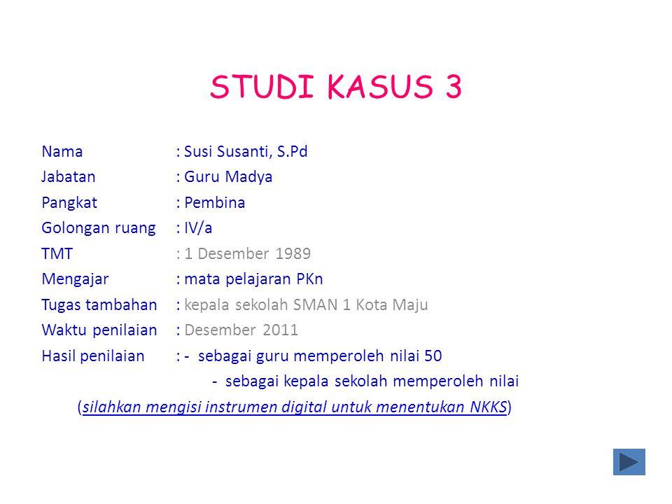 STUDI KASUS 3 Nama: Susi Susanti, S.Pd Jabatan: Guru Madya Pangkat: Pembina Golongan ruang: IV/a TMT: 1 Desember 1989 Mengajar : mata pelajaran PKn Tu