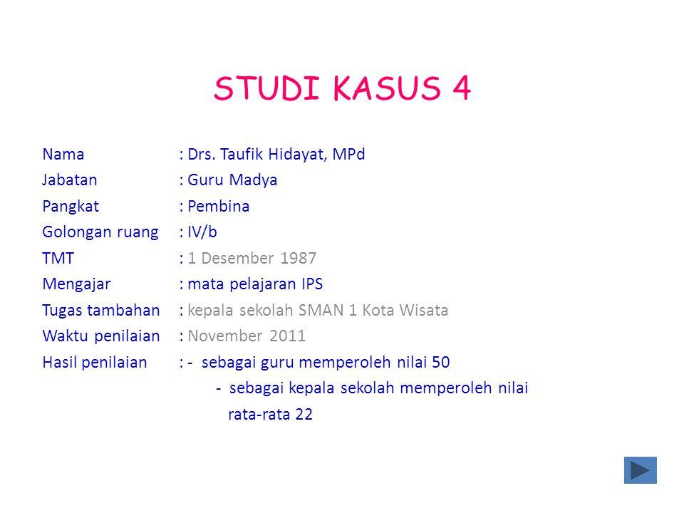 STUDI KASUS 4 Nama: Drs. Taufik Hidayat, MPd Jabatan: Guru Madya Pangkat: Pembina Golongan ruang: IV/b TMT: 1 Desember 1987 Mengajar : mata pelajaran