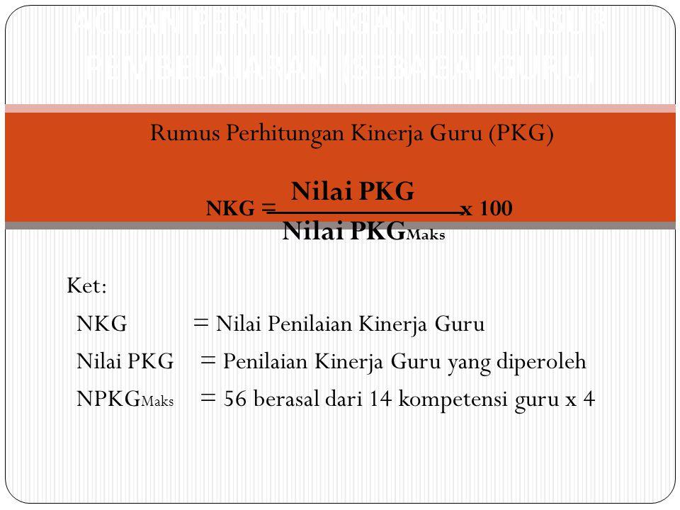 Rumus Perhitungan Kinerja Guru (PKG) NKG = x 100 Ket: NKG = Nilai Penilaian Kinerja Guru Nilai PKG = Penilaian Kinerja Guru yang diperoleh NPKG Maks =