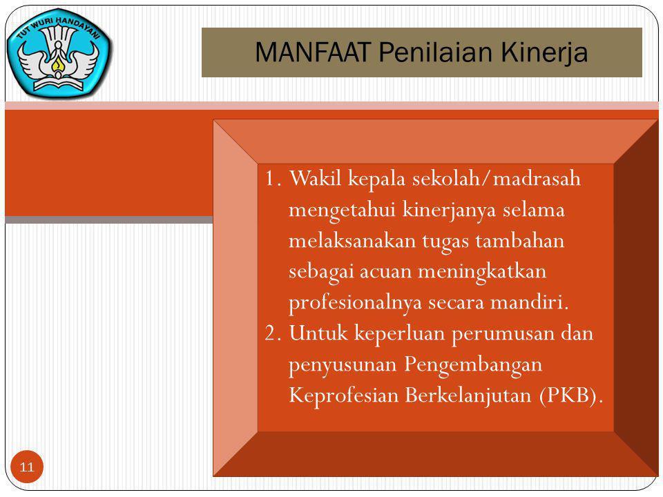 11 MANFAAT Penilaian Kinerja 1.Wakil kepala sekolah/madrasah mengetahui kinerjanya selama melaksanakan tugas tambahan sebagai acuan meningkatkan profesionalnya secara mandiri.