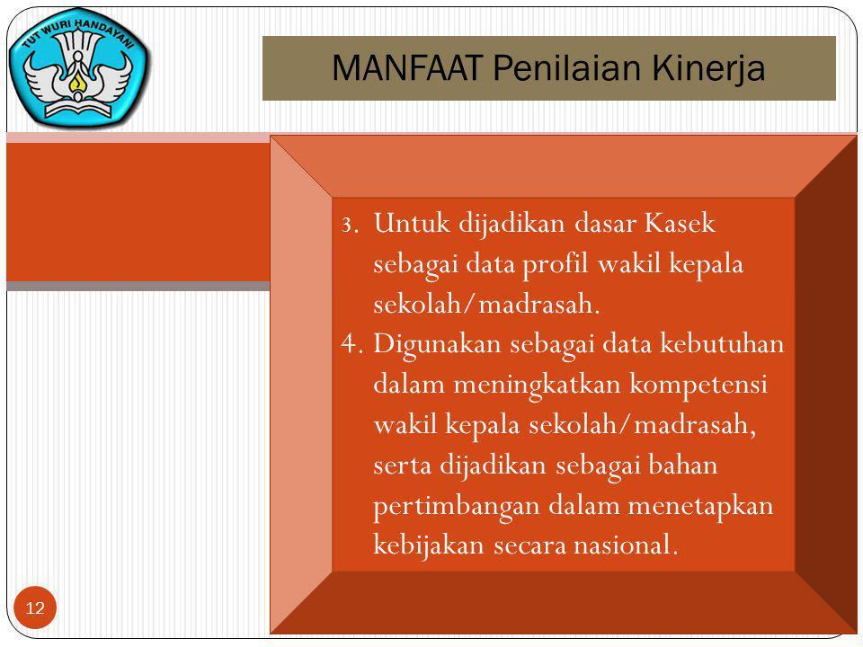 12 MANFAAT Penilaian Kinerja 3.Untuk dijadikan dasar Kasek sebagai data profil wakil kepala sekolah/madrasah.