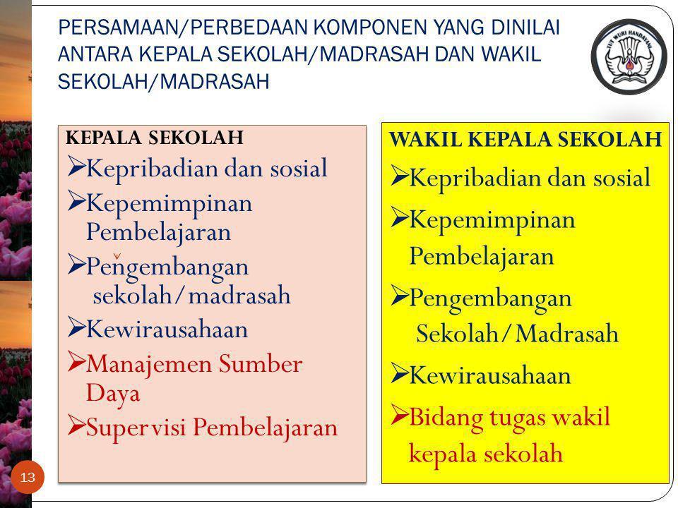 PERSAMAAN/PERBEDAAN KOMPONEN YANG DINILAI ANTARA KEPALA SEKOLAH/MADRASAH DAN WAKIL SEKOLAH/MADRASAH 13 KEPALA SEKOLAH  Kepribadian dan sosial  Kepemimpinan Pembelajaran  Pengembangan sekolah/madrasah  Kewirausahaan  Manajemen Sumber Daya  Supervisi Pembelajaran KEPALA SEKOLAH  Kepribadian dan sosial  Kepemimpinan Pembelajaran  Pengembangan sekolah/madrasah  Kewirausahaan  Manajemen Sumber Daya  Supervisi Pembelajaran WAKIL KEPALA SEKOLAH  Kepribadian dan sosial  Kepemimpinan Pembelajaran  Pengembangan Sekolah/Madrasah  Kewirausahaan  Bidang tugas wakil kepala sekolah
