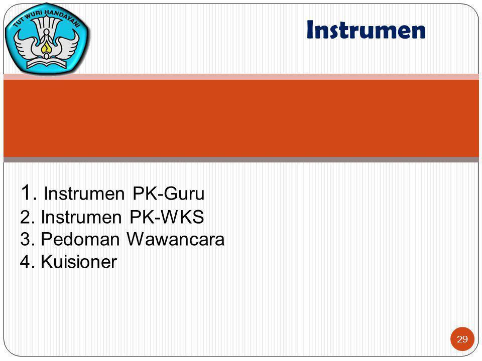 29 Instrumen 1. Instrumen PK-Guru 2. Instrumen PK-WKS 3. Pedoman Wawancara 4. Kuisioner