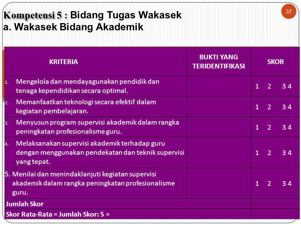 37 Kompetensi 5 : Kompetensi 5 : Bidang Tugas Wakasek a.