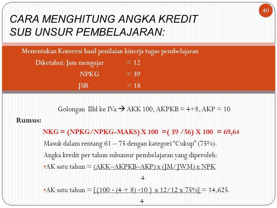 40 CARA MENGHITUNG ANGKA KREDIT SUB UNSUR PEMBELAJARAN:  Menentukan Konversi hasil penilaian kinerja tugas pembelajaran  Diketahui: Jam mengajar = 12 NPKG = 39 JSR = 18 Golongan IIId ke IVa  AKK 100, AKPKB = 4+8, AKP = 10 Rumus: NKG = (NPKG/NPKG-MAKS) X 100 =( 39 /56) X 100 = 69,64 Masuk dalam rentang 61 – 75 dengan kategori Cukup (75%).
