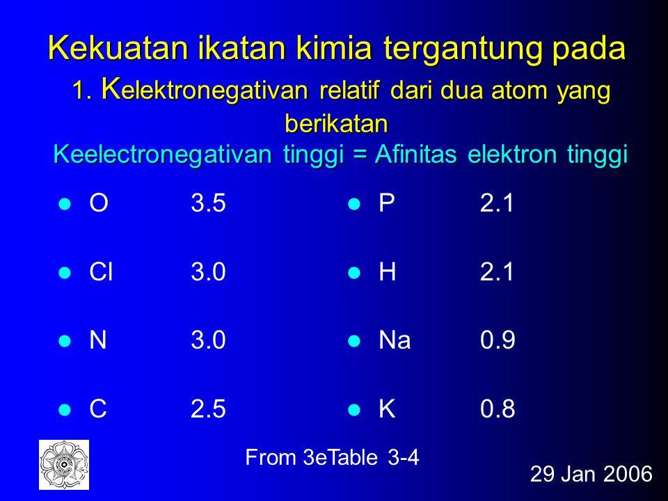 29 Jan 200622 Biosintesis Membutuhkan Molekul Sederhana untuk Digabung secara Kovalen melalui Berbagai Cara … 3eFig. 3-25