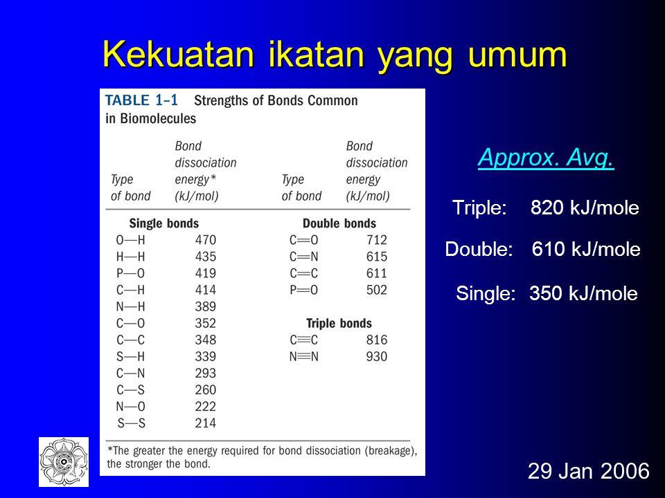 29 Jan 200624 2. Jumlah elektron pengikat See Fig. 1-13 *