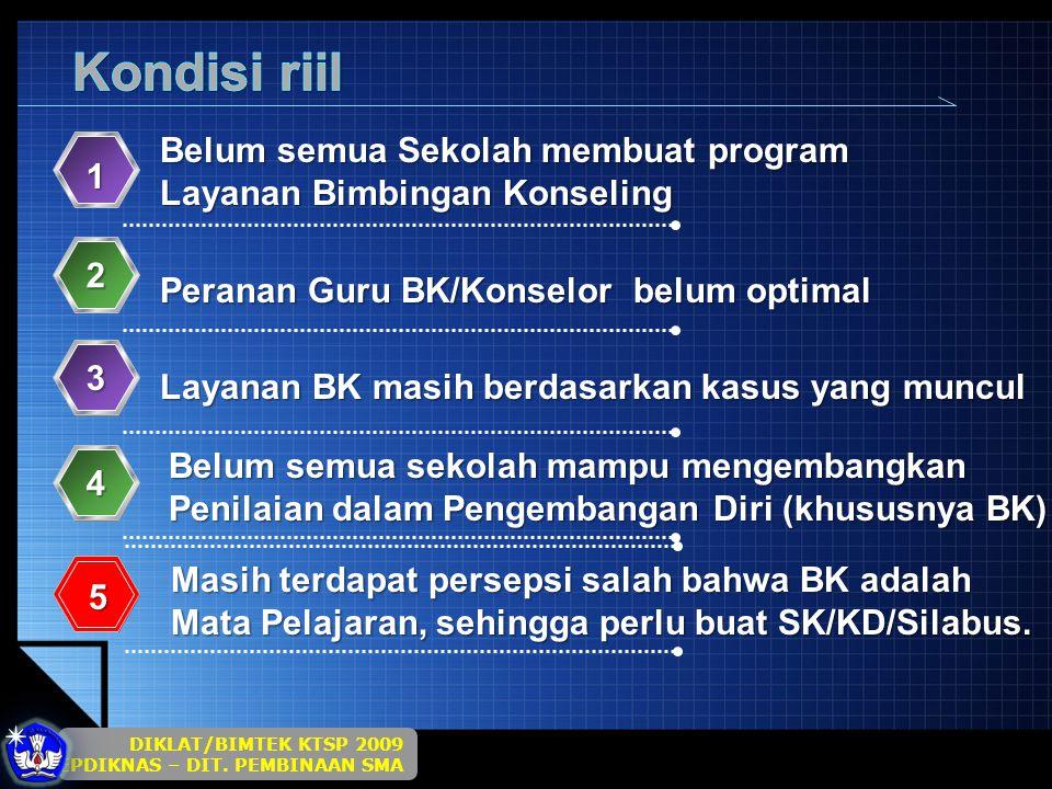 DIKLAT/BIMTEK KTSP 2009 DEPDIKNAS – DIT.