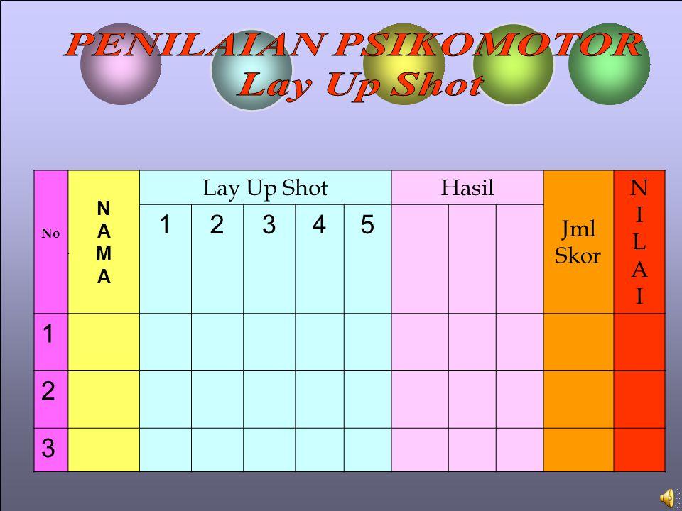 No. NAMANAMA Lay Up ShotHasil Jml Skor NILAINILAI 12345 1 2 3