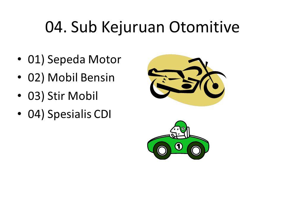 04. Sub Kejuruan Otomitive 01) Sepeda Motor 02) Mobil Bensin 03) Stir Mobil 04) Spesialis CDI