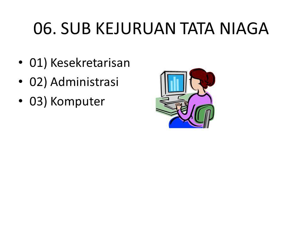 06. SUB KEJURUAN TATA NIAGA 01) Kesekretarisan 02) Administrasi 03) Komputer