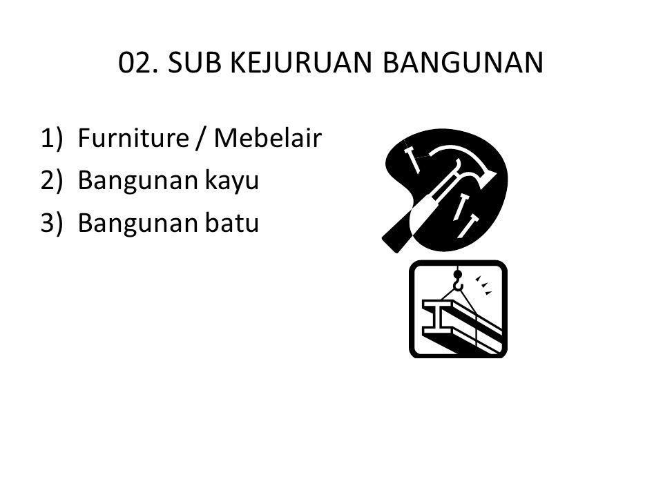 02. SUB KEJURUAN BANGUNAN 1)Furniture / Mebelair 2)Bangunan kayu 3)Bangunan batu