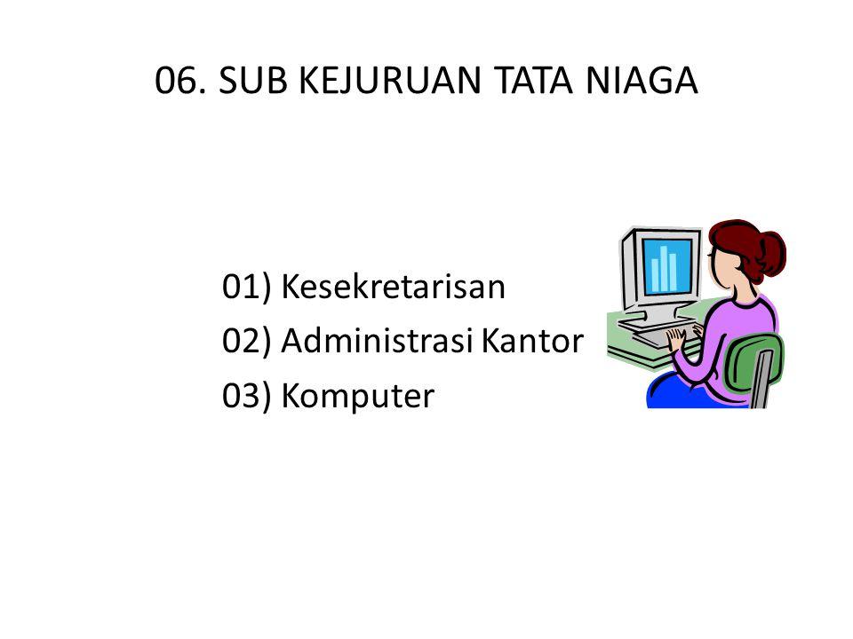 06. SUB KEJURUAN TATA NIAGA 01) Kesekretarisan 02) Administrasi Kantor 03) Komputer
