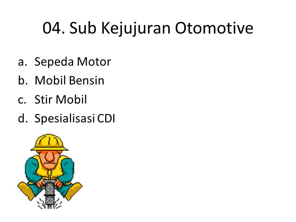 04. Sub Kejujuran Otomotive a.Sepeda Motor b.Mobil Bensin c.Stir Mobil d.Spesialisasi CDI