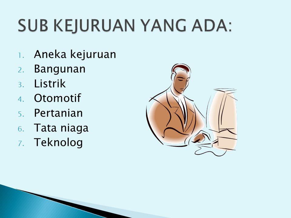 BLK adalah tempat pelatihan kerja atau kursus ketrampilan untuk pencari kerja, karyawan perusahaan,karyawan pemerintah. BLK Bantul mempiyai beberapa S