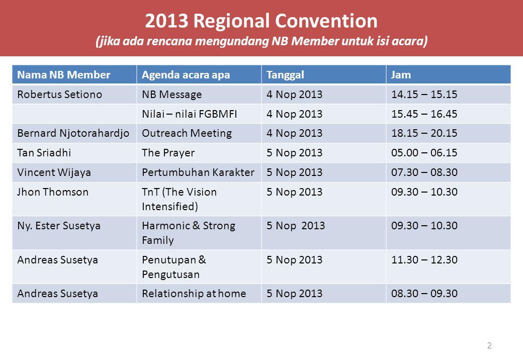 2 2013 Regional Convention (jika ada rencana mengundang NB Member untuk isi acara) Nama NB MemberAgenda acara apaTanggalJam Robertus SetionoNB Message