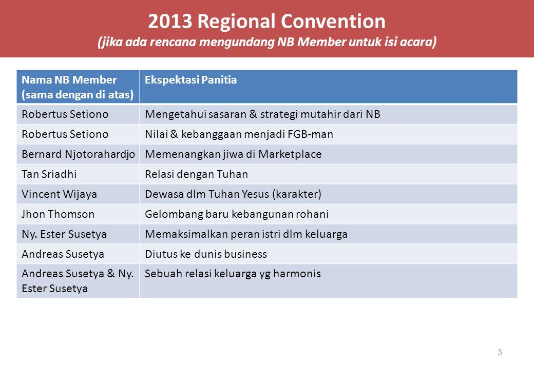 3 2013 Regional Convention (jika ada rencana mengundang NB Member untuk isi acara) Nama NB Member (sama dengan di atas) Ekspektasi Panitia Robertus Se