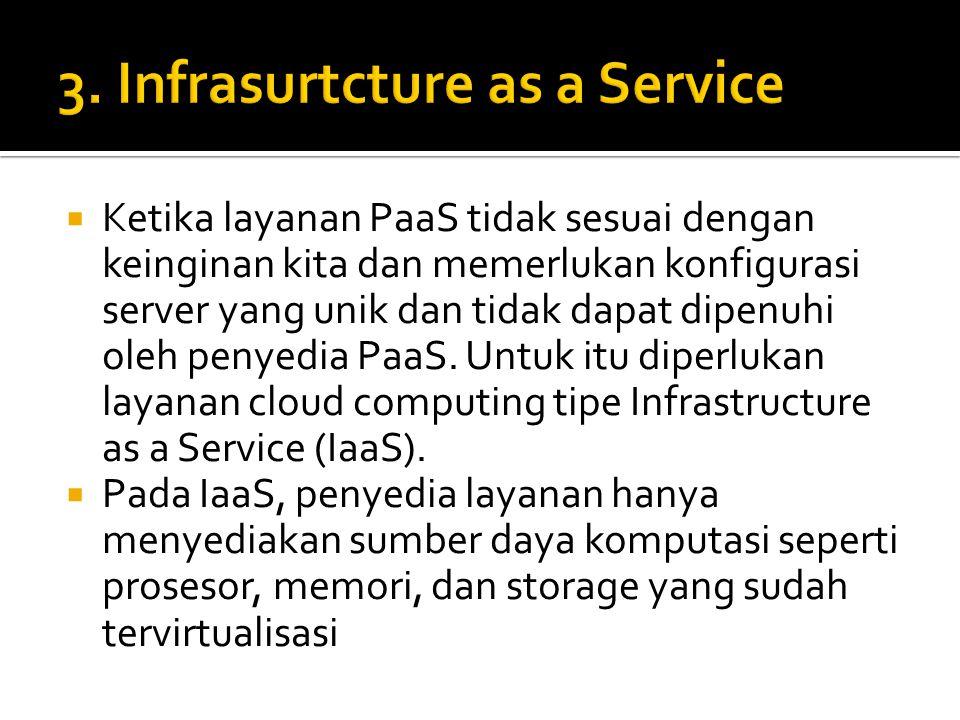  Ketika layanan PaaS tidak sesuai dengan keinginan kita dan memerlukan konfigurasi server yang unik dan tidak dapat dipenuhi oleh penyedia PaaS. Untu