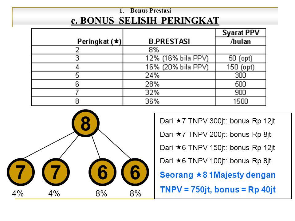 6 6 1.Bonus Prestasi c.