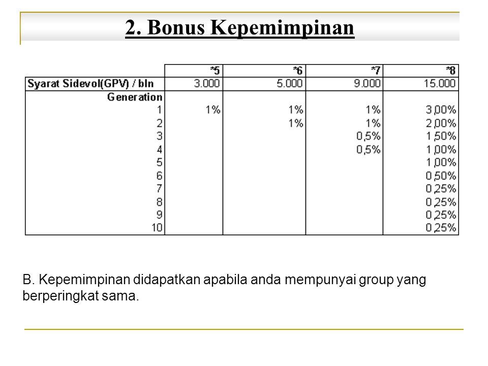 2.Bonus Kepemimpinan B.