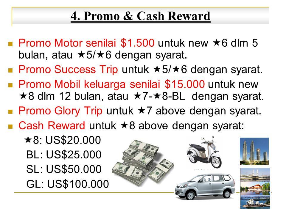 Promo Motor senilai $1.500 untuk new  6 dlm 5 bulan, atau  5/  6 dengan syarat.