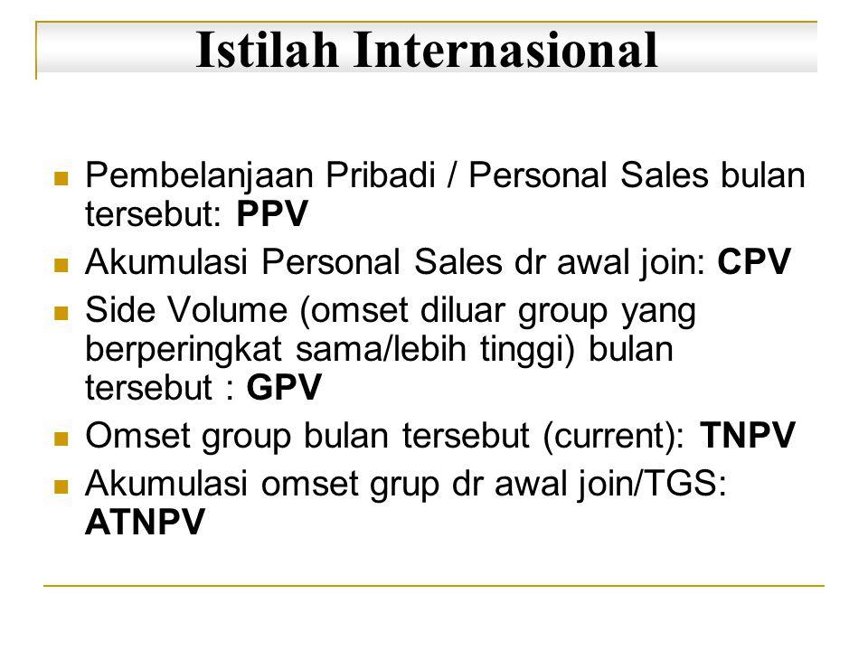 Pembelanjaan Pribadi / Personal Sales bulan tersebut: PPV Akumulasi Personal Sales dr awal join: CPV Side Volume (omset diluar group yang berperingkat sama/lebih tinggi) bulan tersebut : GPV Omset group bulan tersebut (current): TNPV Akumulasi omset grup dr awal join/TGS: ATNPV Istilah Internasional