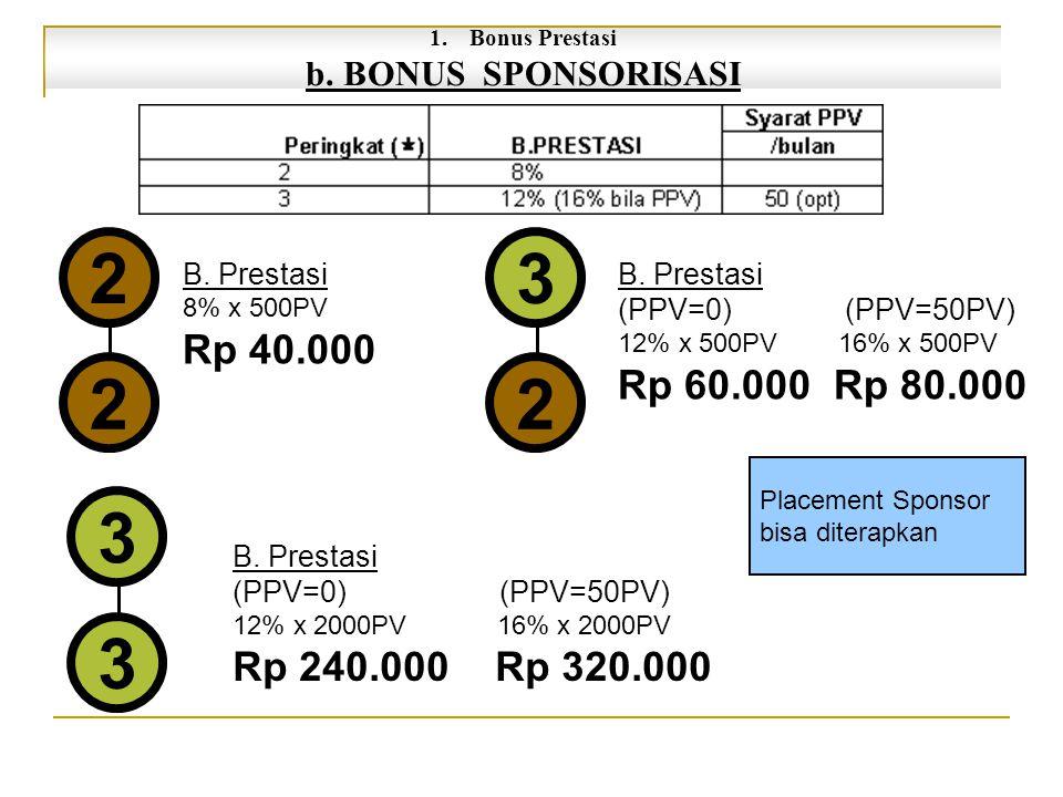 B.Prestasi 8% x 500PV Rp 40.000 2 2 1.Bonus Prestasi b.