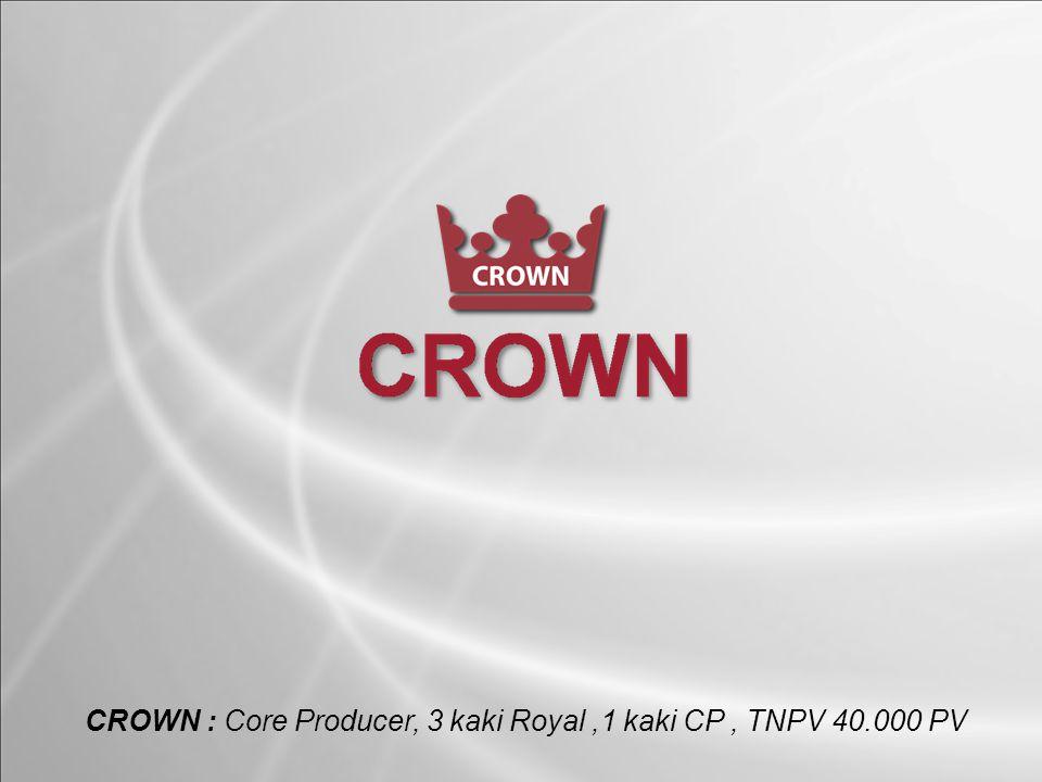 CROWN : Core Producer, 3 kaki Royal,1 kaki CP, TNPV 40.000 PV