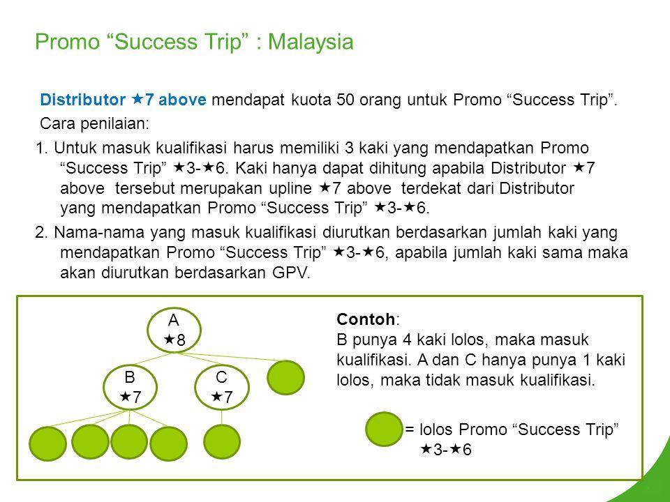 Promo Success Trip : Malaysia Distributor  7 above mendapat kuota 50 orang untuk Promo Success Trip .