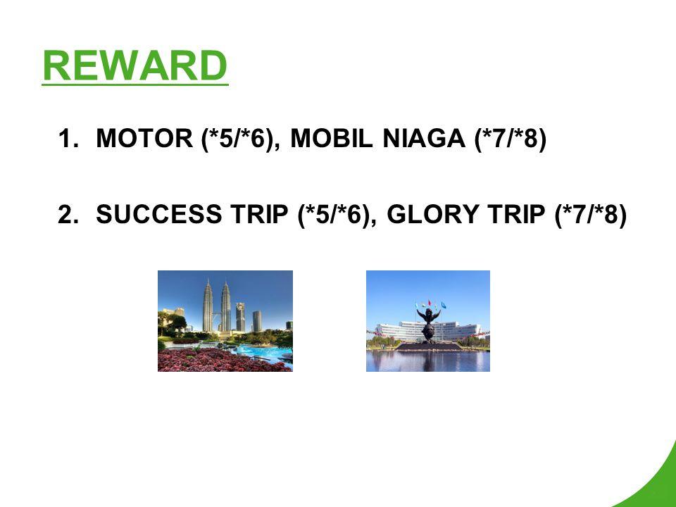 Special Reward 4.Aturan perhitungan Kaki diurutkan berdasarkan besarnya TNPV.