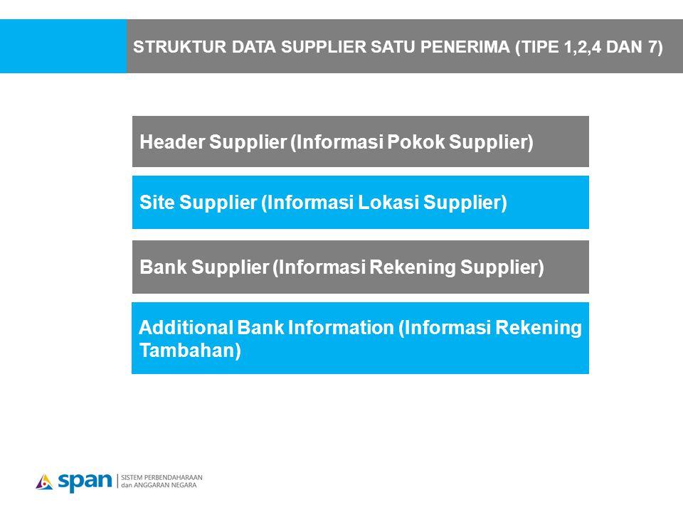 Header Supplier (Informasi Pokok Supplier) Site Supplier (Informasi Lokasi Supplier) Bank Supplier (Informasi Rekening Supplier) Additional Bank Information (Informasi Rekening Tambahan) STRUKTUR DATA SUPPLIER SATU PENERIMA (TIPE 1,2,4 DAN 7)