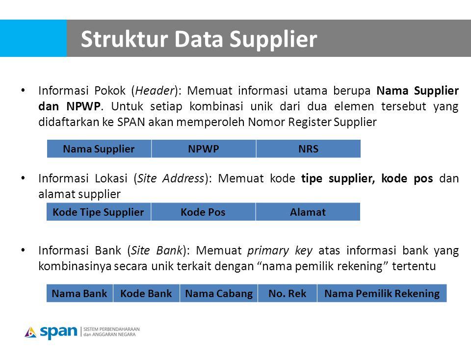 Informasi Pokok (Header): Memuat informasi utama berupa Nama Supplier dan NPWP.