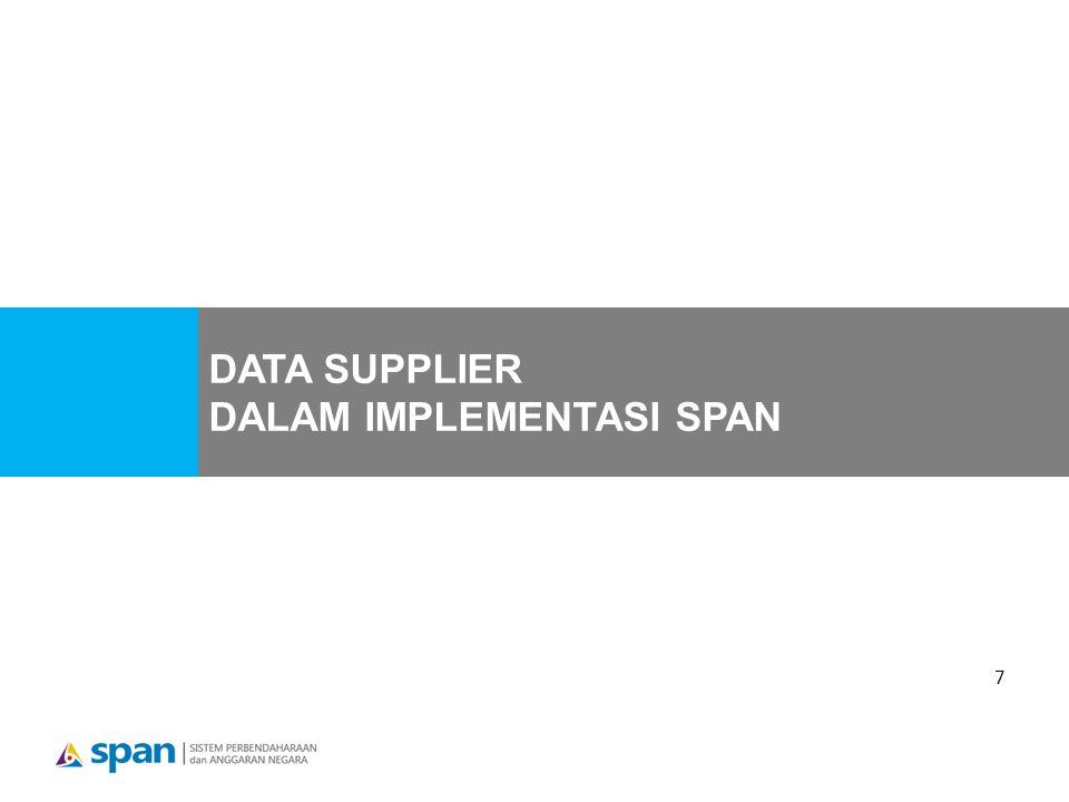 Header Supplier (Informasi Pokok Supplier) 1.Nomor Register Supplier (NRS) 2.