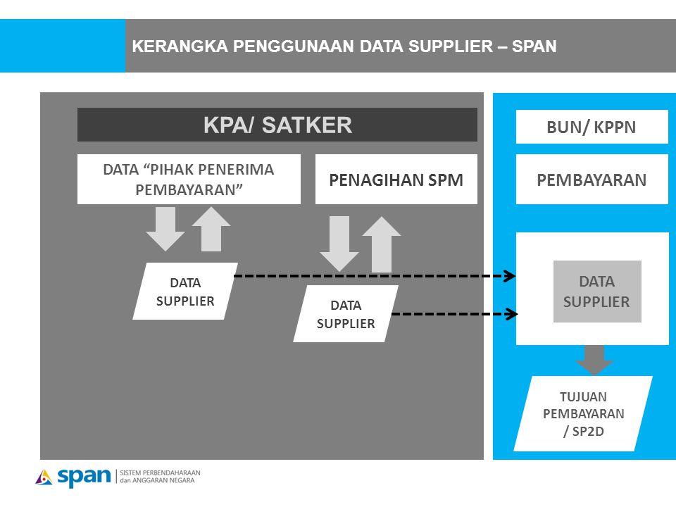 Poin-poin Khusus terkait Supplier dan Kontrak SUPPLIER 1.Gunakan / cantumkan data supplier secara konsisten.