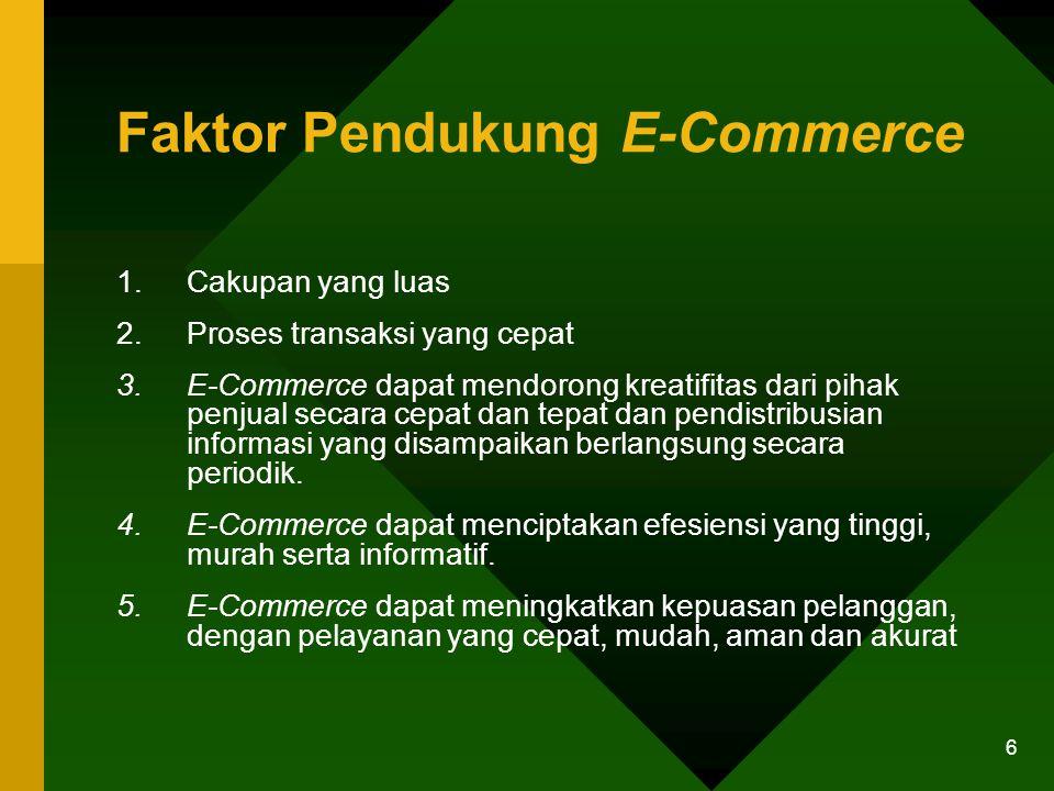 6 Faktor Pendukung E-Commerce 1.Cakupan yang luas 2.Proses transaksi yang cepat 3.E-Commerce dapat mendorong kreatifitas dari pihak penjual secara cepat dan tepat dan pendistribusian informasi yang disampaikan berlangsung secara periodik.