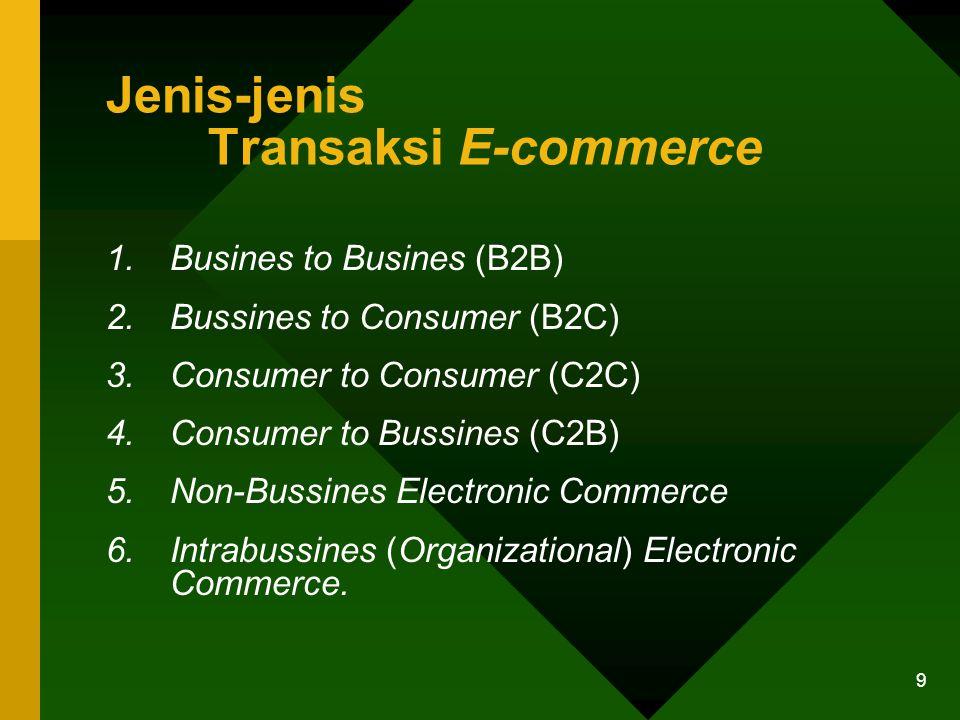 9 Jenis-jenis Transaksi E-commerce 1.Busines to Busines (B2B) 2.Bussines to Consumer (B2C) 3.Consumer to Consumer (C2C) 4.Consumer to Bussines (C2B) 5.Non-Bussines Electronic Commerce 6.Intrabussines (Organizational) Electronic Commerce.